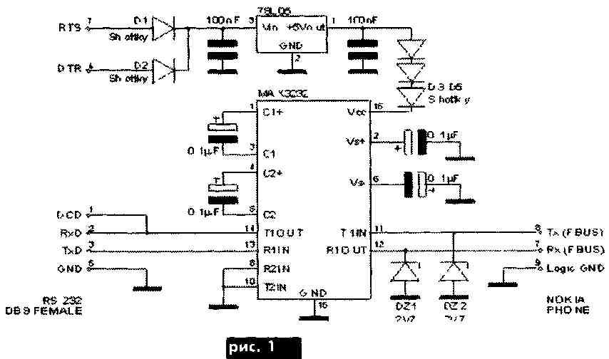Первая схема (рис.1)предназначена для передачи данных, раскодировки,сервисного обслуживания телефонов...