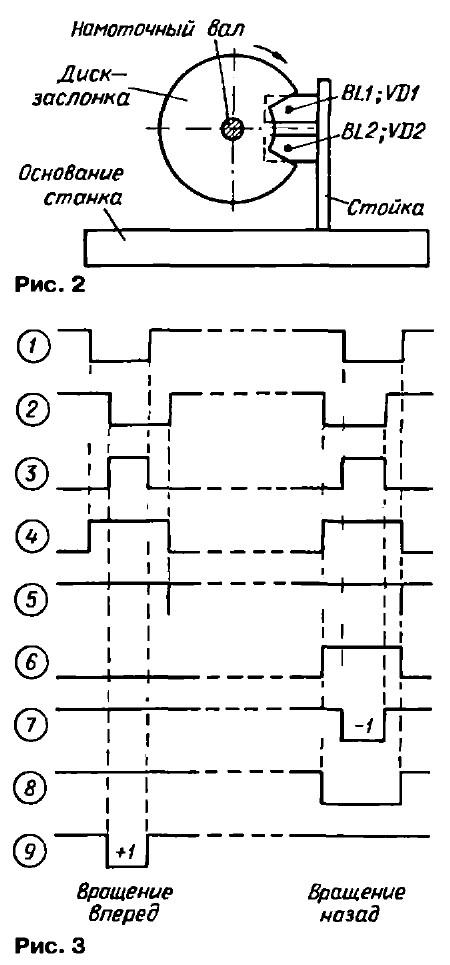 схемы намоточного стонка