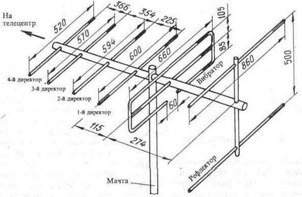 Изготовление телевизионной антенны своими руками 14