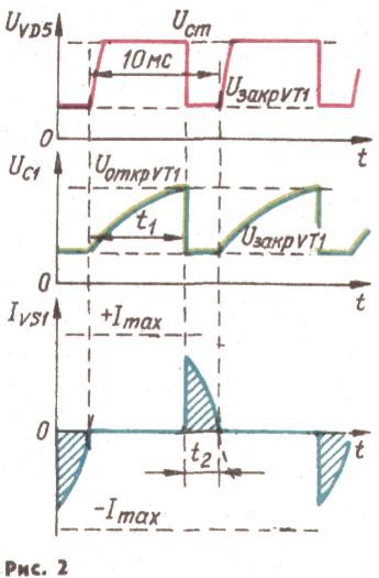 Шуруповерт hyundai a 1212 b схема регулятора